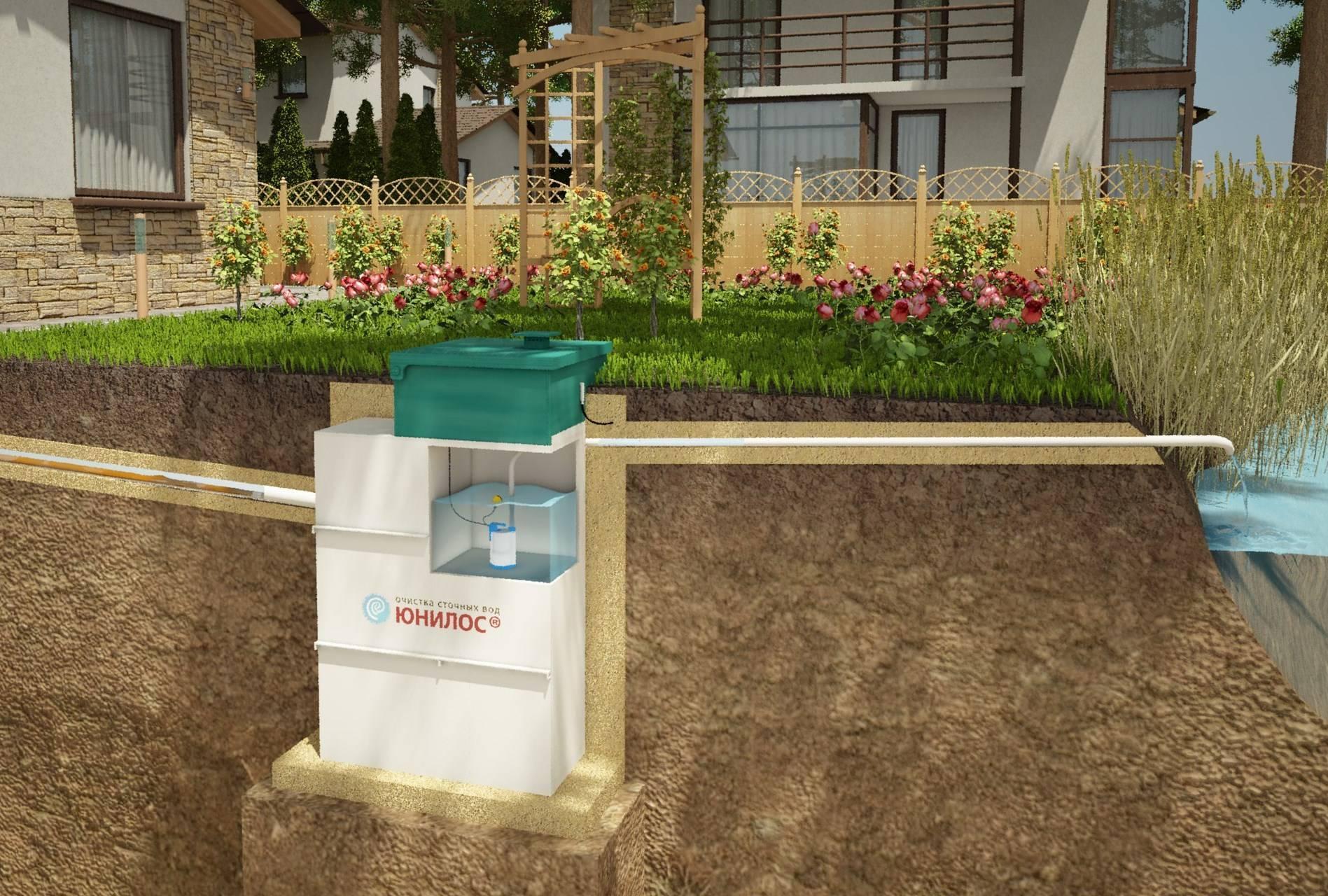 Альта био: септик био с, отзывы, автономная канализация alta bio