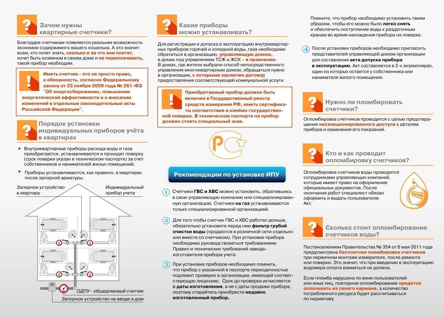 Подробное описание процедуры ввода в эксплуатацию счетчиков воды