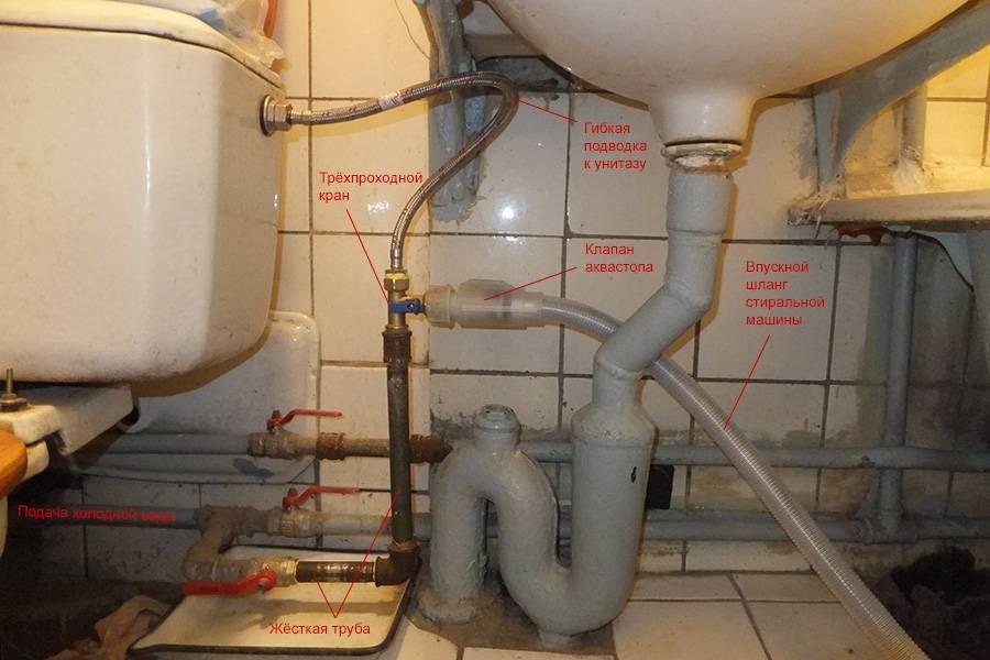 Разводка канализационных труб в ванной и туалете своими руками