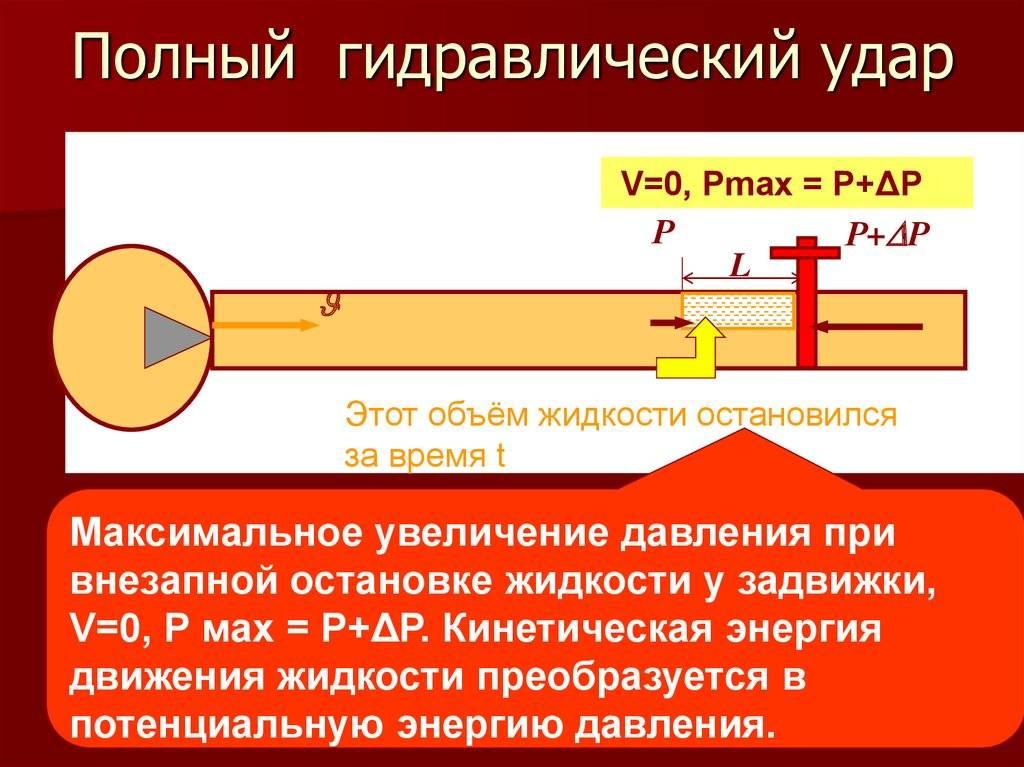 Гидроудар двигателя: что это такое, какие признаки, последствия гидро удара