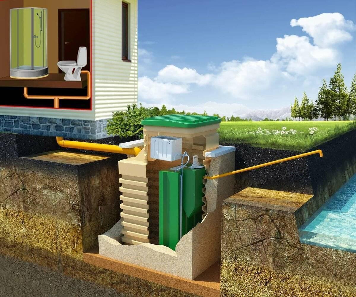 Как выбрать септик для загородного дома и дачи - про-септик - все о септиках: советы по выбору, подготовке, установке и обслуживанию