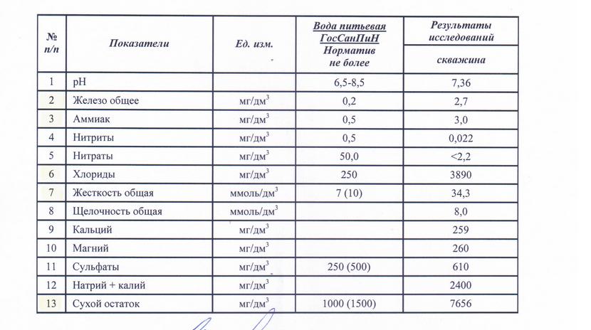 Дозация гипохлорита натрия. метод окисления «номер один».   очистка воды