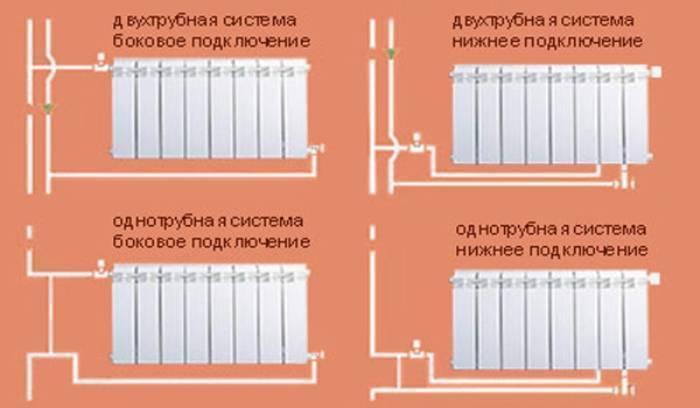 Монтаж системы отопления из полипропилена своими руками