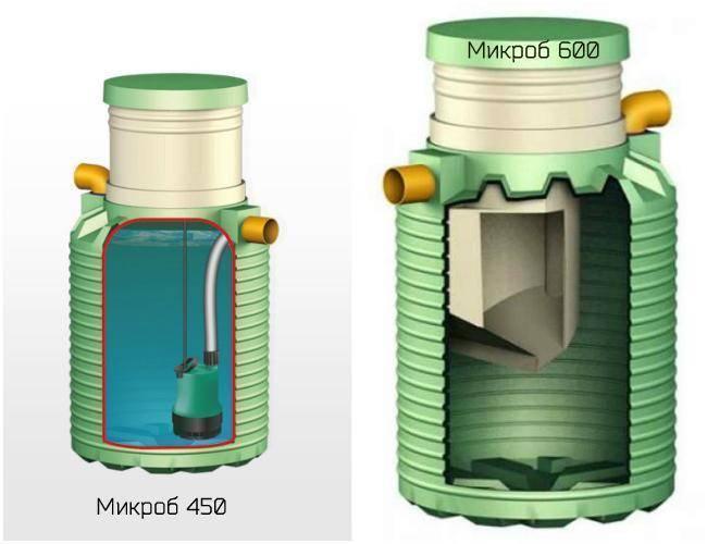 "Септик ""микроб-450"": описание, характеристики, принцип действия и монтаж"