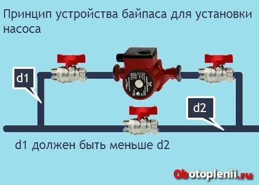 Подача или обратка — где установить циркуляционный насос в систему отопления?