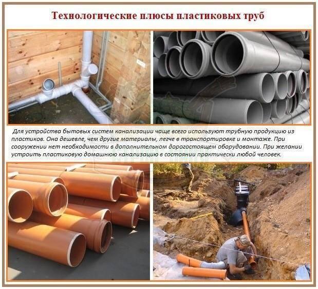 Уклон канализационных труб 110, 50, 100 мм — kanalizaciya-stroy