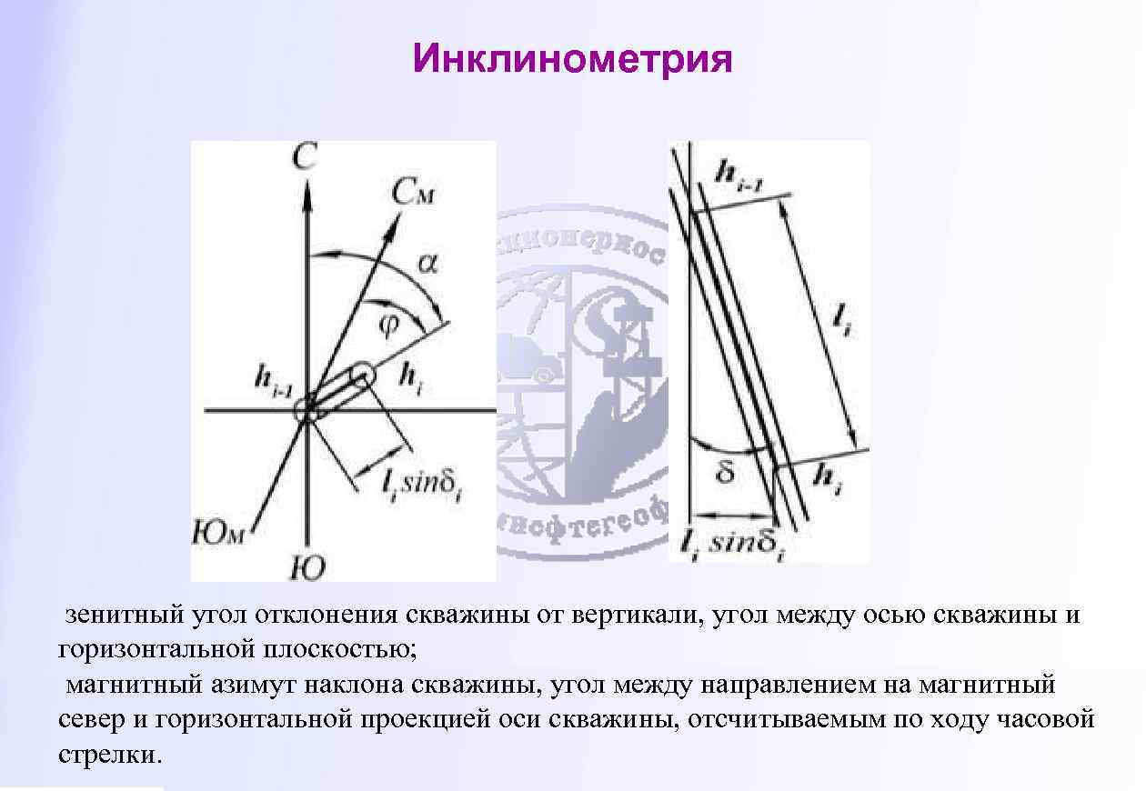Зенитный угол скважины: понятие, азимут, горизонтальное искривление, как рассчитать