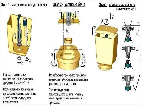 Установка арматуры унитаза в москве и московской области