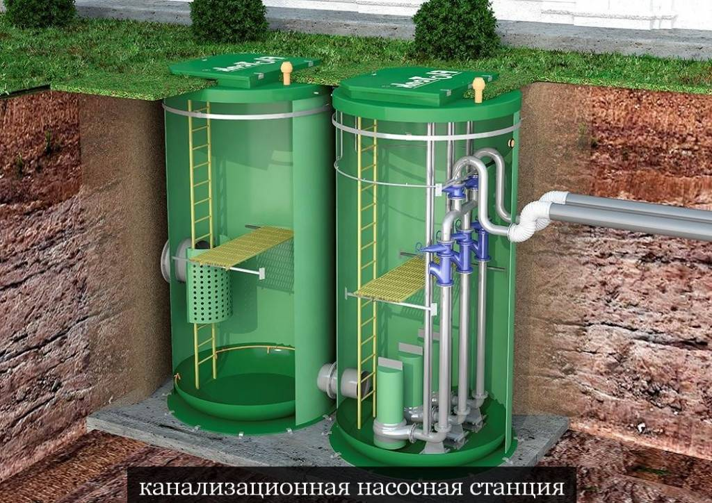 Установка насосной станции в частном доме, на даче