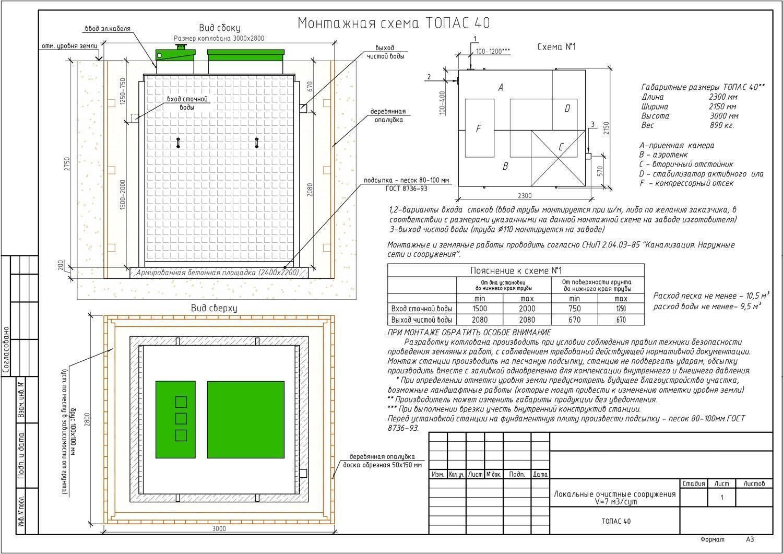 Септик топас 8: модификации, характеристики и его монтаж