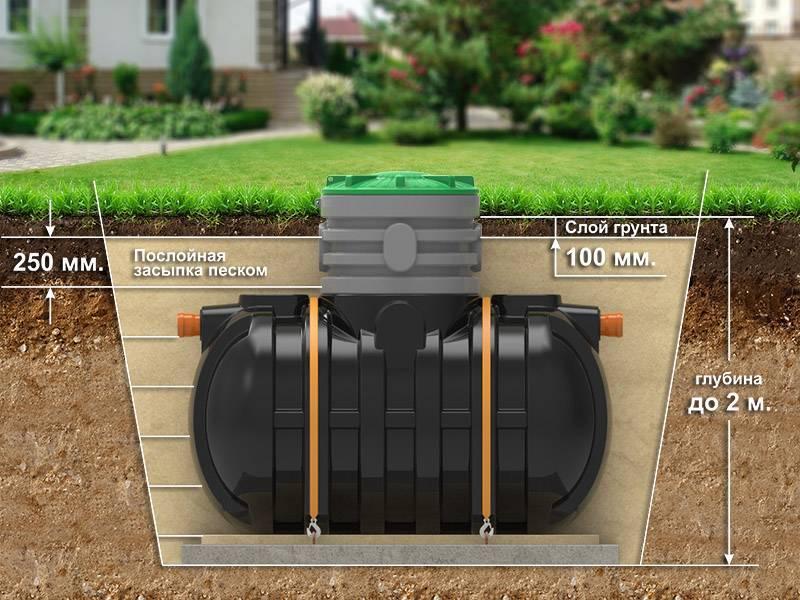 Емкость для канализации: пластиковая накопительная