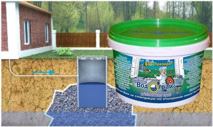 Антисептик для туалета на даче — обзор различных средств
