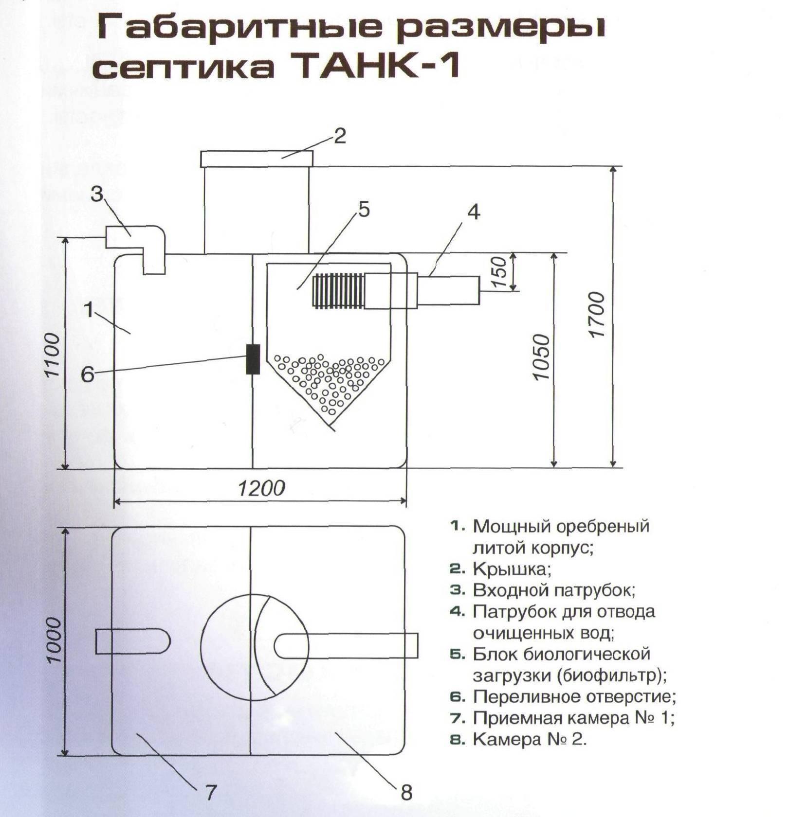 Септик танк своими руками: установка, устройство