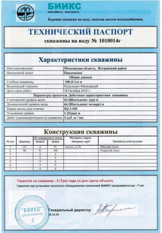 Лицензия на водопользование из скважины: сведения + получение | гидро гуру