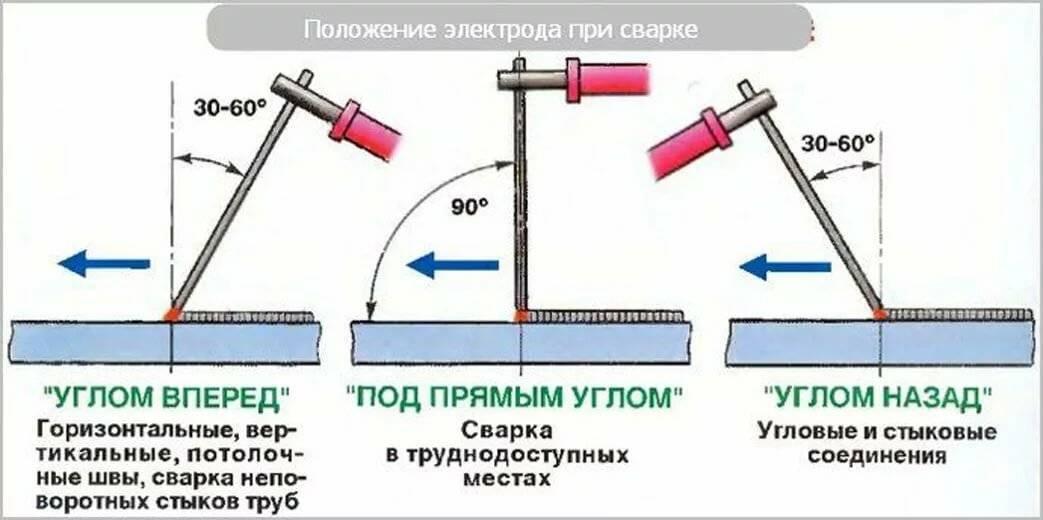 Дефектоскопия сварных швов