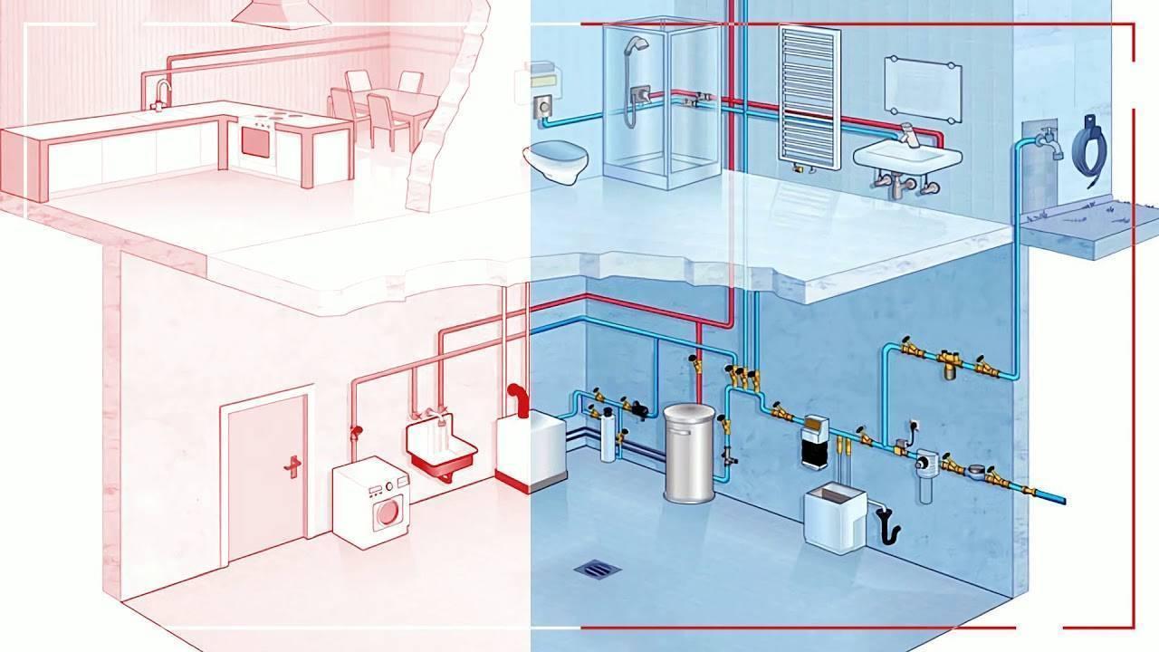 Канализационные системы для частного дома: проект септика