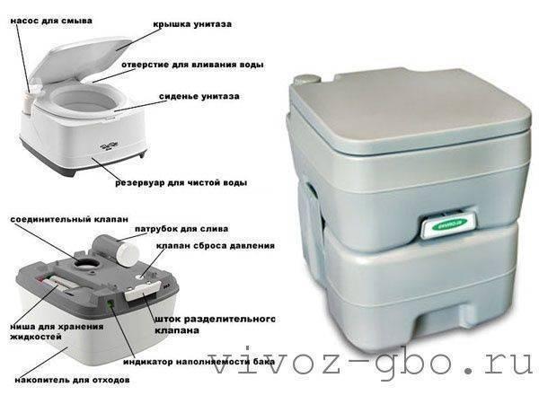 Кассетный биотуалет