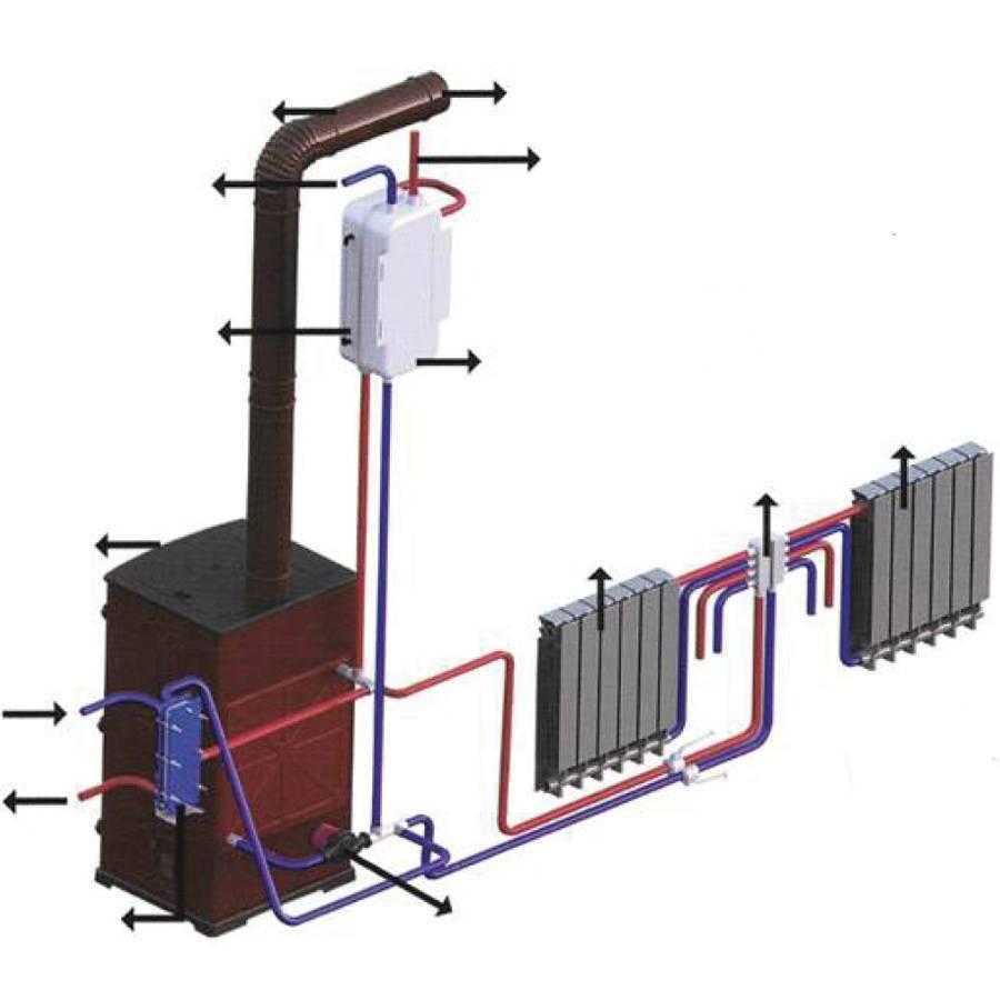 Кирпичная печь с водяным контуром своими руками: порядовка,схема кладки, принцип работы