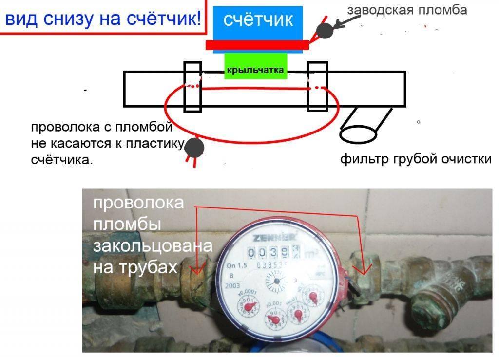 Как правильно опломбировать электросчетчик рекомендации и порядок действий