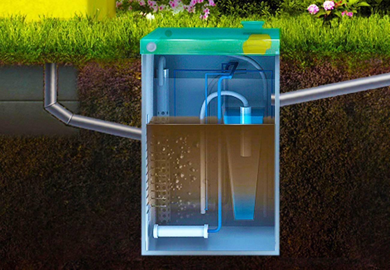 Септик топас-локальная очистительная система