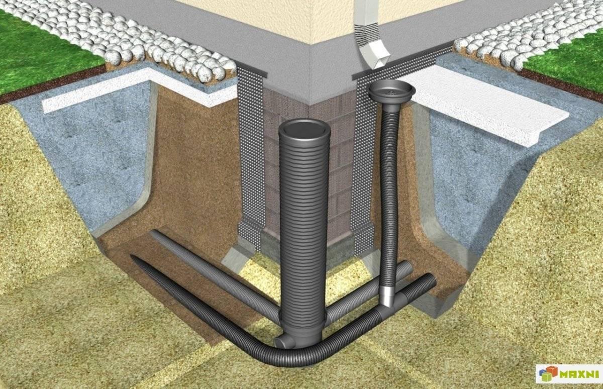 водоотведение и канализация — одно и то же или есть разница?