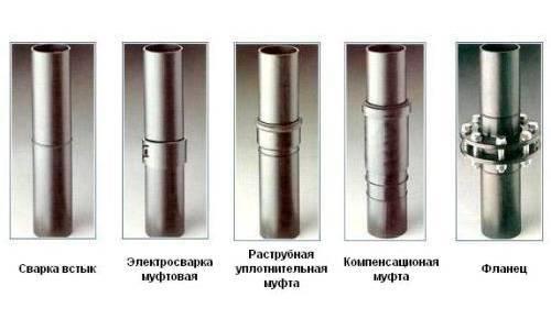 Резьбовое соединение труб:  монтаж своими руками- плюсы и минусы +фото и видео