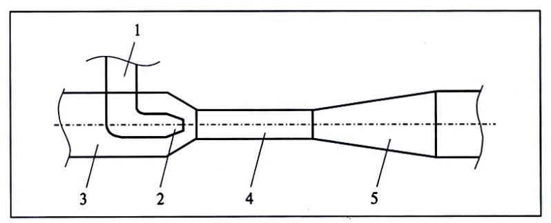 Принцип работы и области применения струйных насосов