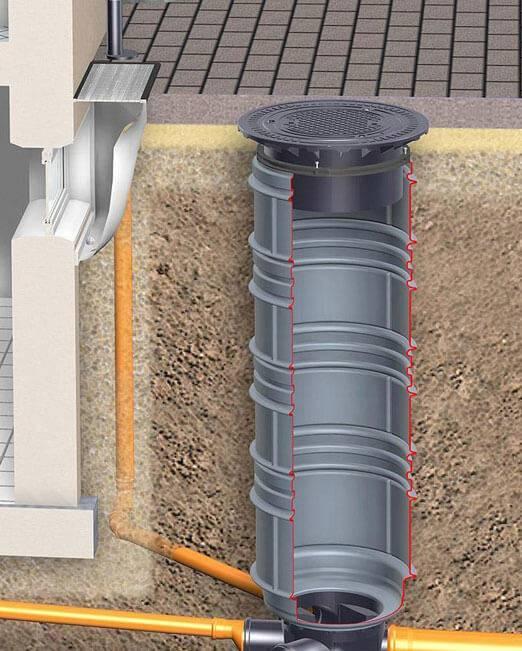 Дренажный колодец для ливневой канализации устройство своими руками