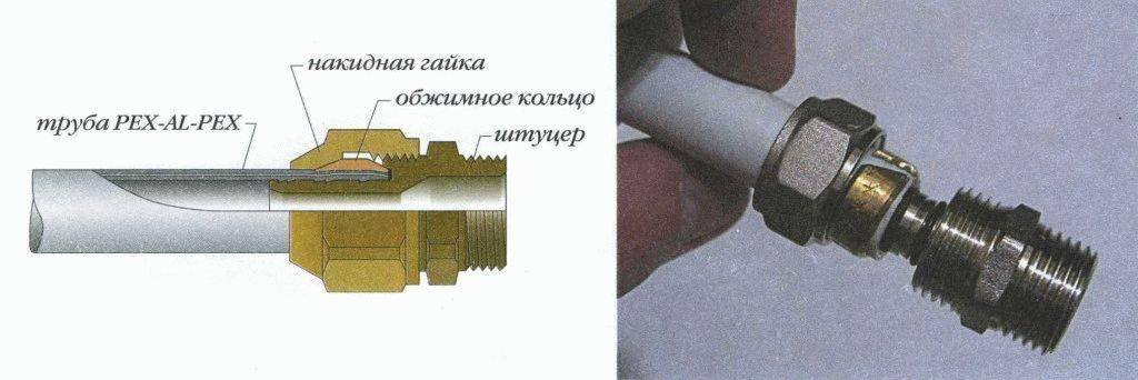Соединение металлопластиковых труб своими руками