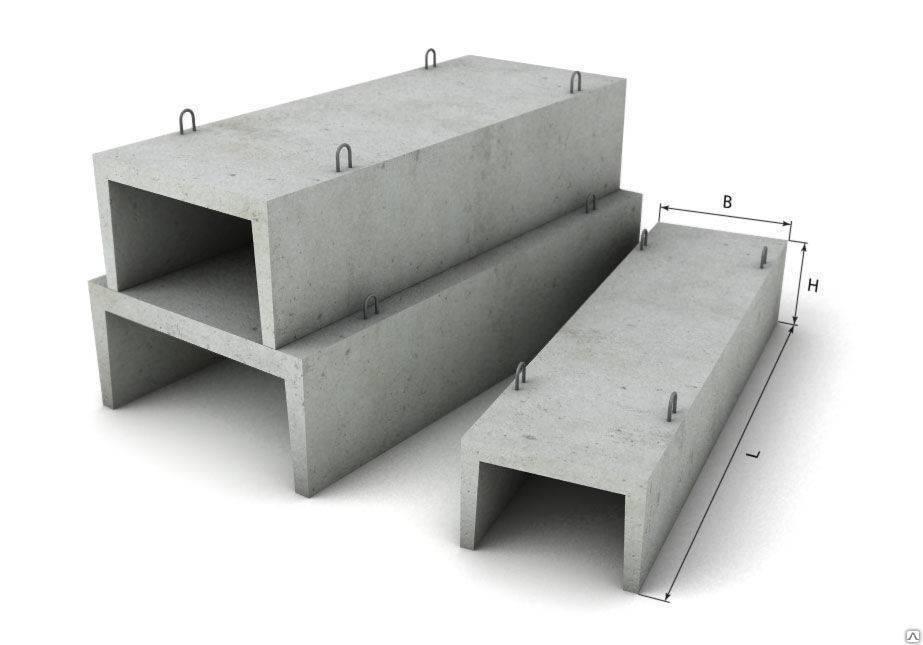 Размеры лотков для теплотрассы — septikland