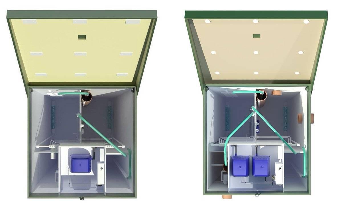 Автономный септик топас – принцип работы, обслуживание, установка