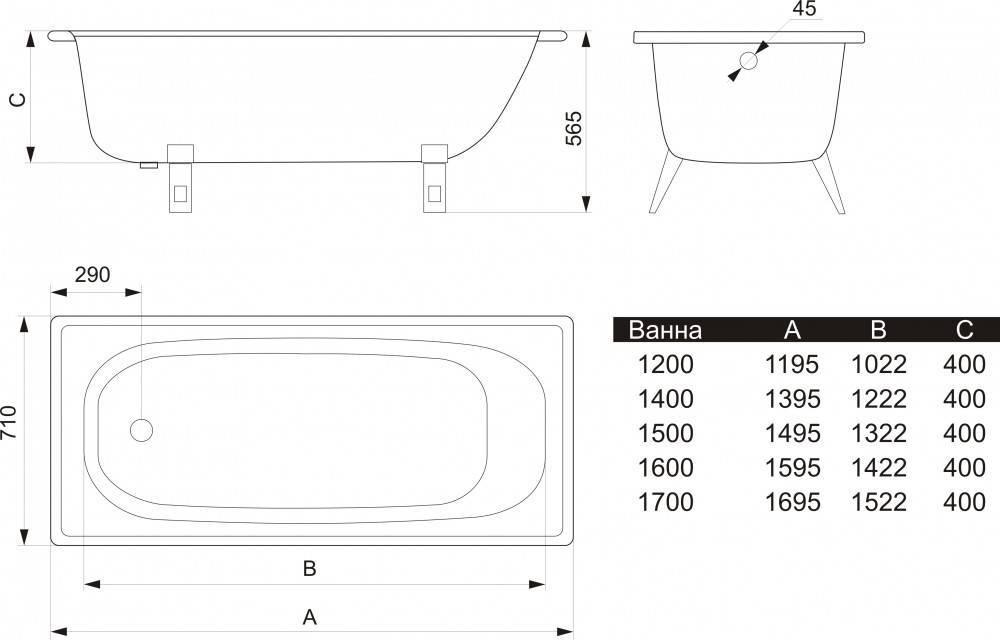Сколько весит чугунная ванна 150х70 советских времен - все о канализации