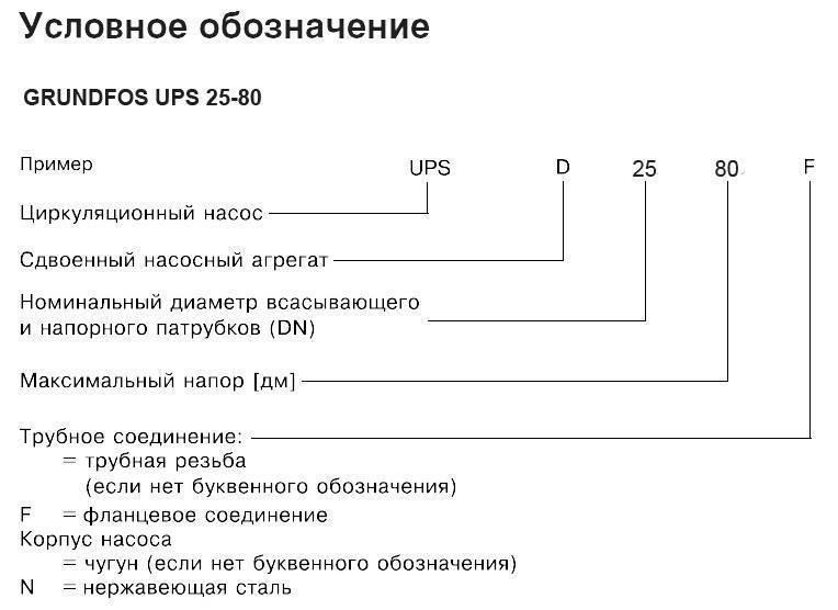 Центробежный погружной насос калибр