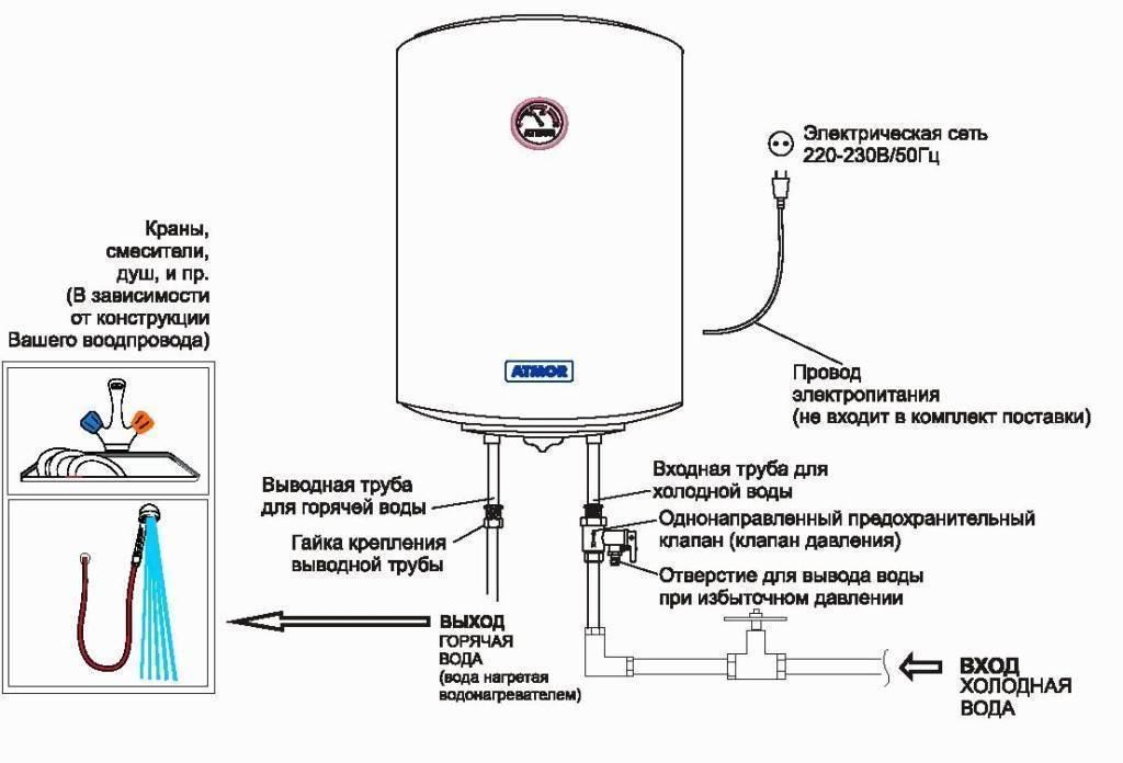 Как экономить электричество на бойлере: способы и особенности, ошибки и советы