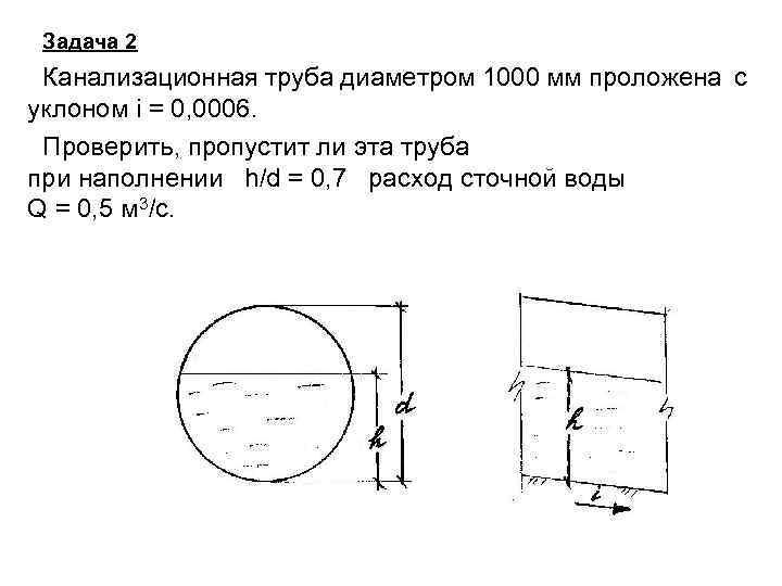 Диаметр чугунных канализационных труб: сантехнические тонкости