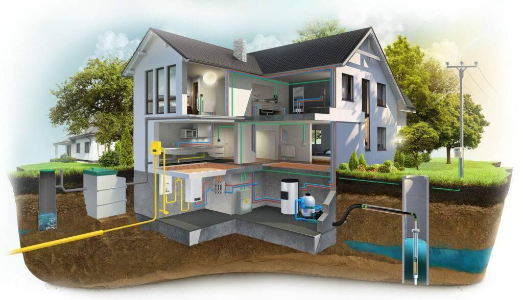 Вентиляция септика в частном доме: схема и как сделать