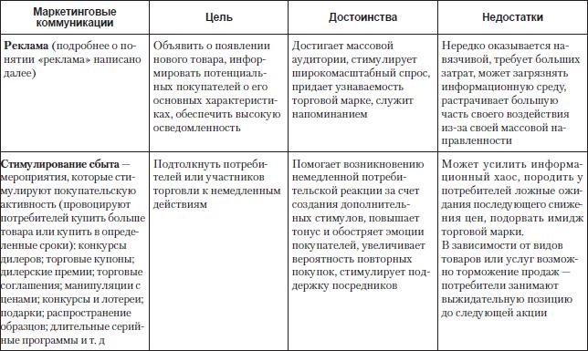 Септик тополь: обслуживание, установка, принцип работы, видео