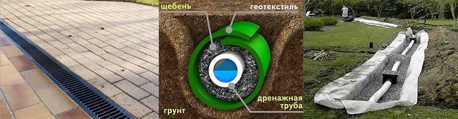 Какой геотекстиль использовать для дренажа – дачные дела