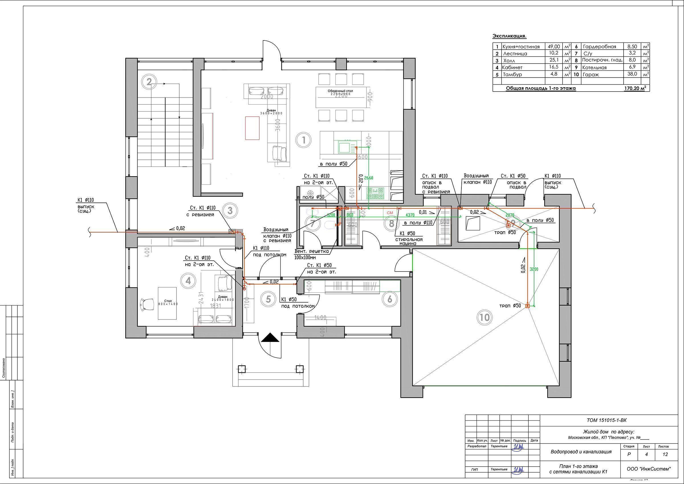 Проект канализации в частном доме