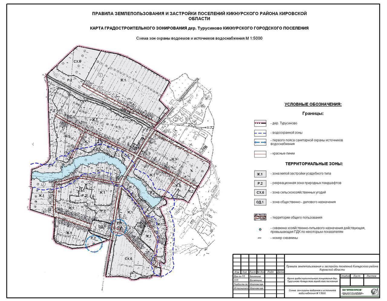 Охранная зона водопровода и канализации: нормативные требования