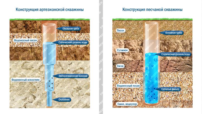 Бентонитовая глина: добыча и переработка на крупнейшем предприятии отрасли в хакасии