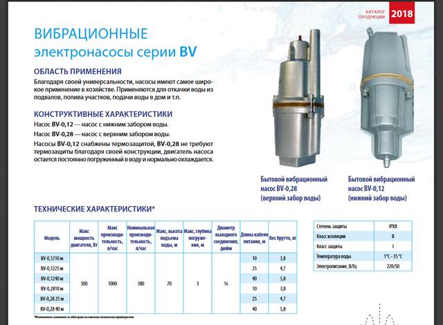 Насос «водолей 3» - обзор и нюансы модели на vodatyt.ru