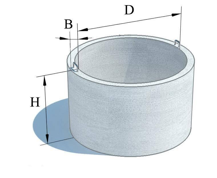 Установка колец в колодец: инструкция по монтажу + видео | гидро гуру