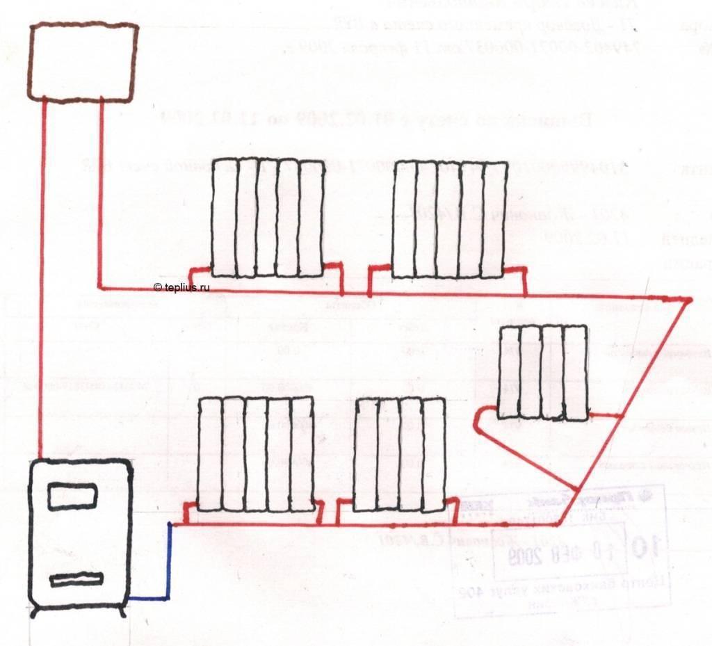 Система отопления ленинградка: описание схемы, преимущества и недостатки, способы разводки