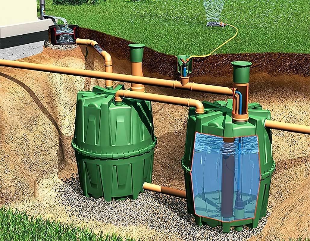 Рейтинг станций биологической очистки для загородного дома - все о септиках