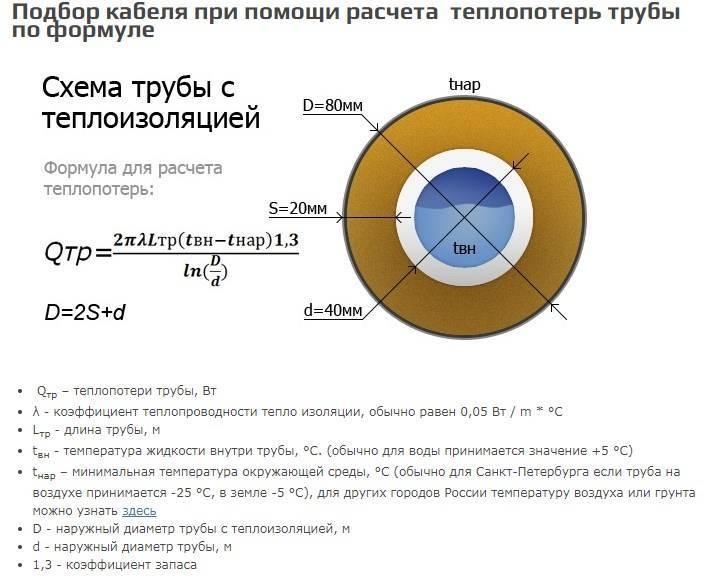 Расчет теплоизоляции трубопроводов с помощью инженерных формул либо онлайн-калькулятора