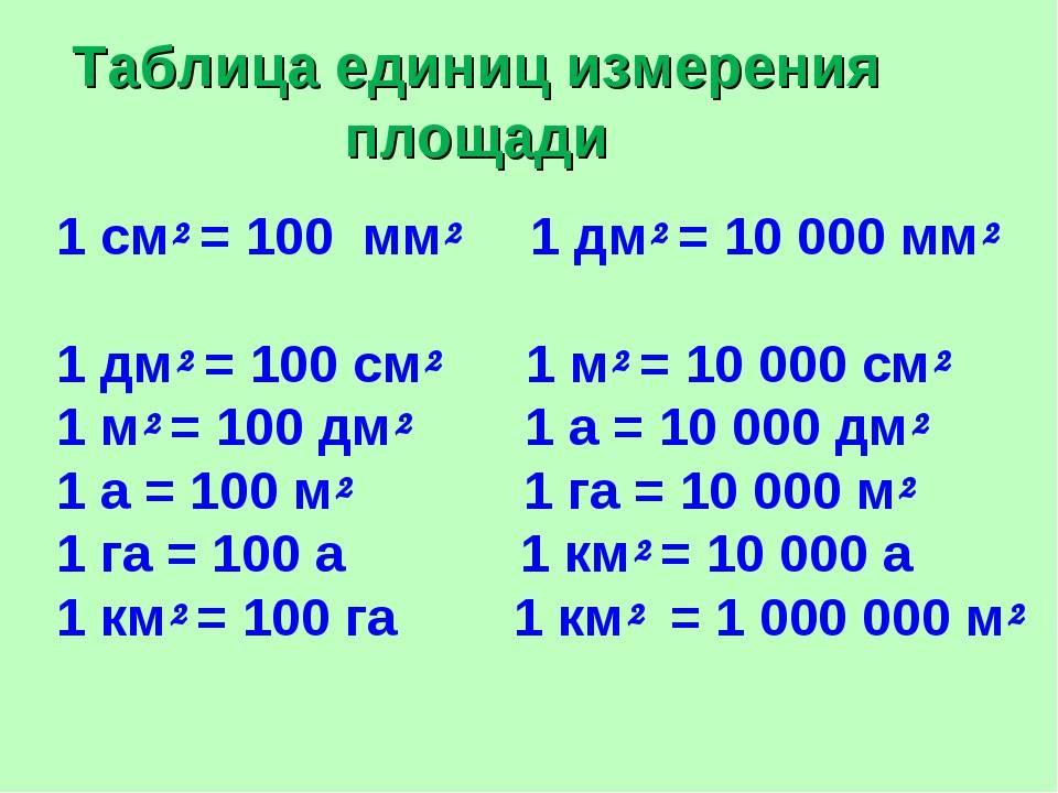 Га - гектар. конвертер величин. / конвертер площади, метрическая система
