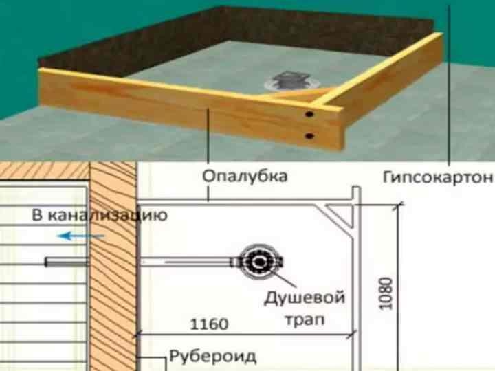 Самодельный душевой поддон из бетона | все про ремонт квартиры