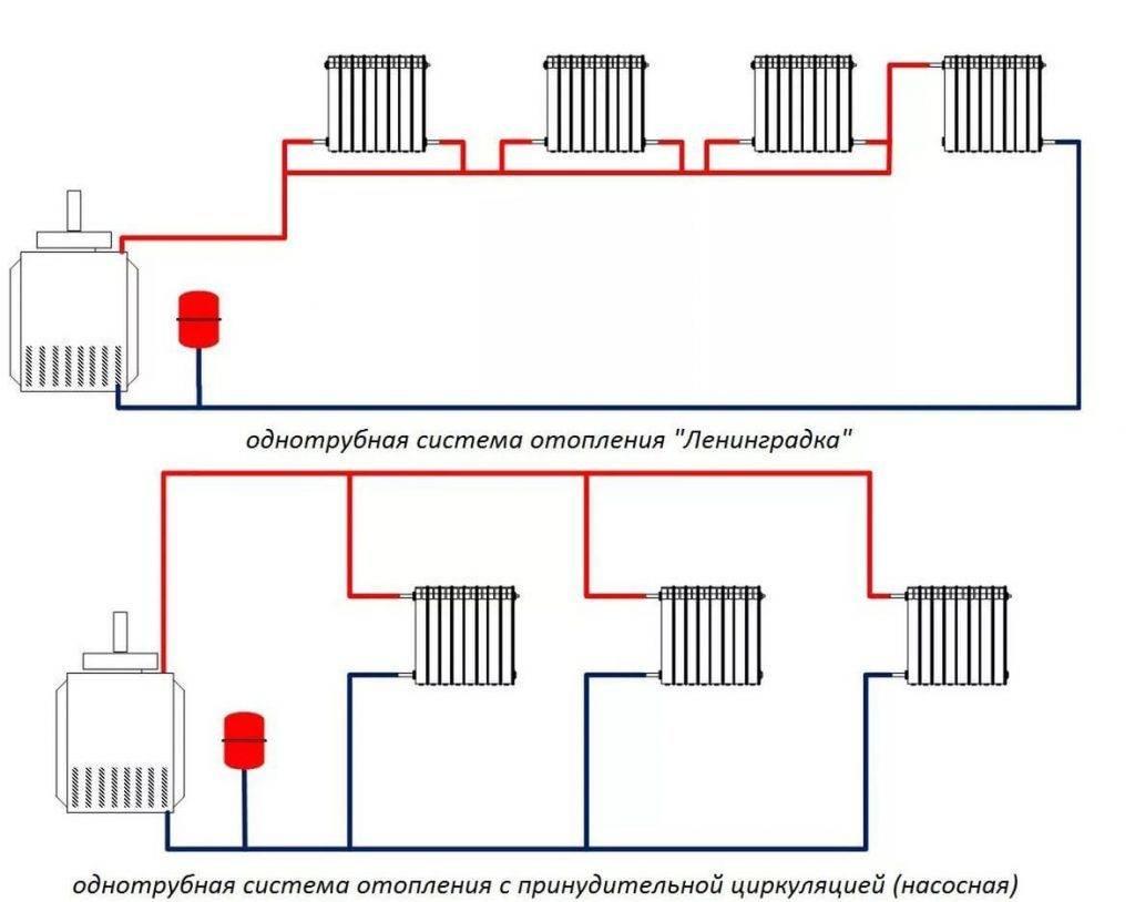 Ленинградская система отопления частного дома, монтаж своими руками