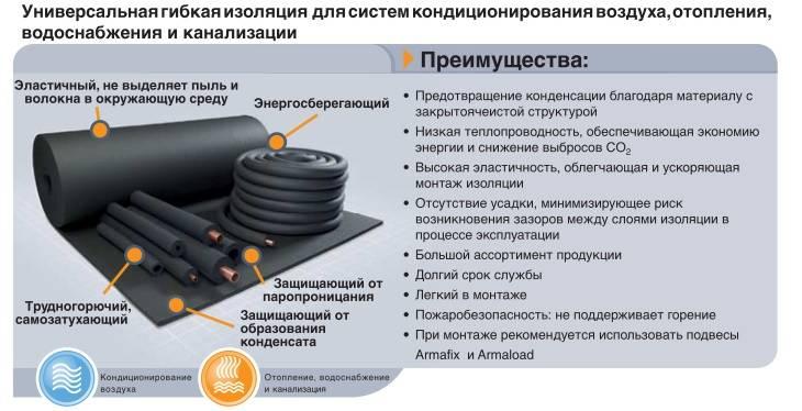 Выбор вида изоляции для монтажа на трубопровод